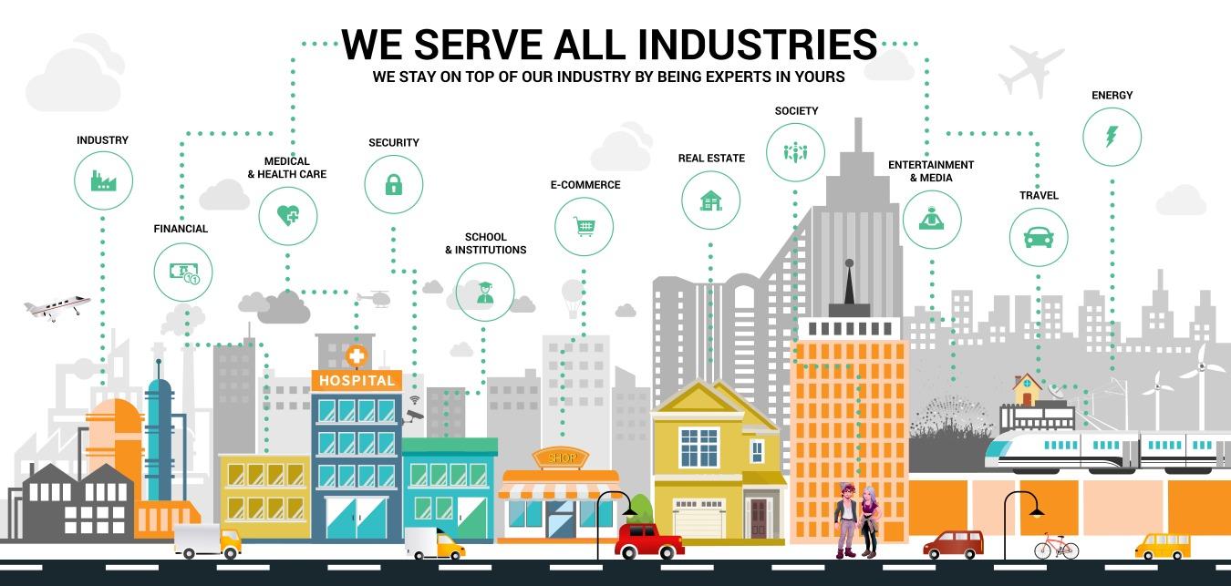 vigro_technology_serve_all_industries